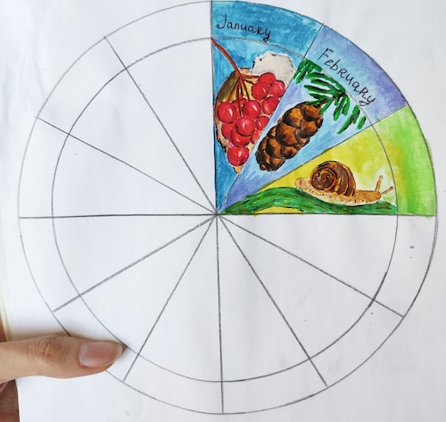 It's Wonder Wednesday 102 Phenology Wheels! Click for this special guest contribution from I Believe In Montessori!