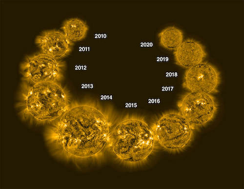 Celebrate the 25 solar cycle and discover the dazzling sky events to come in the next few years! Click to ponder the planets with Wings, Worms, and Wonder!